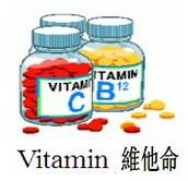 vitamin Info
